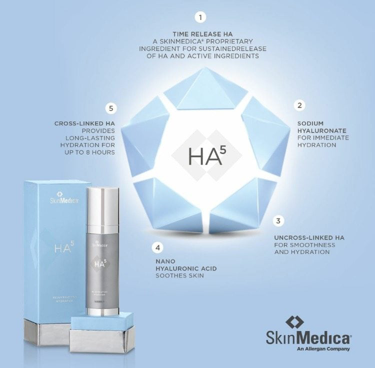 SkinMedica HA5 Rejuvenating Hydrator Graph